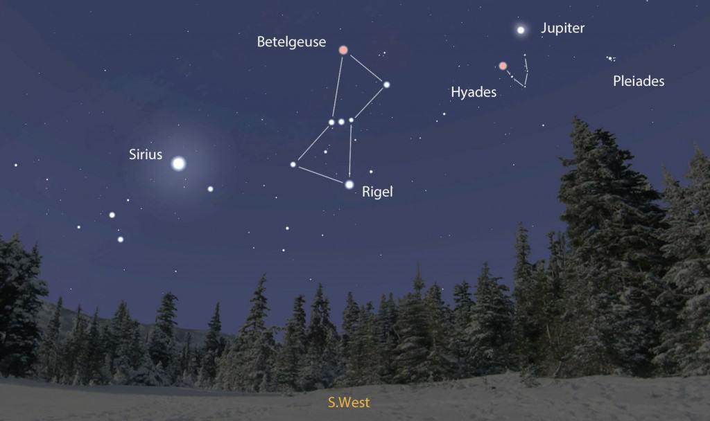 סיריוס והפליאדות - כוכבי שבת