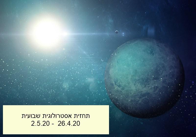 תחזית שבועית 26.4.20